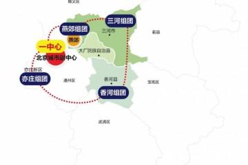 北三县怎么融入北京首要处理的是落差问题