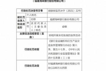 福建海峡银行被罚100万变相开展未经批准的业务活动