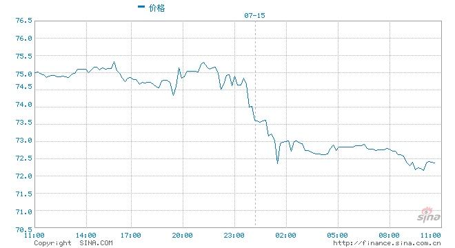 高盛预计欧佩克+协议将是看涨的催化剂维持布伦特原油价格在80美元/桶的预测