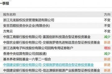 李元博撤离VS冯明远接盘这只股票有啥秘密